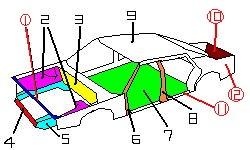 車の仕組みってどうなっているの?3つの基本構造 …